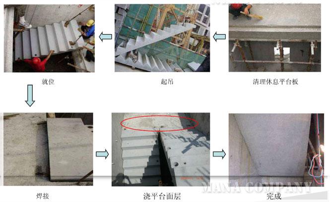 预制楼梯安装及注意事项
